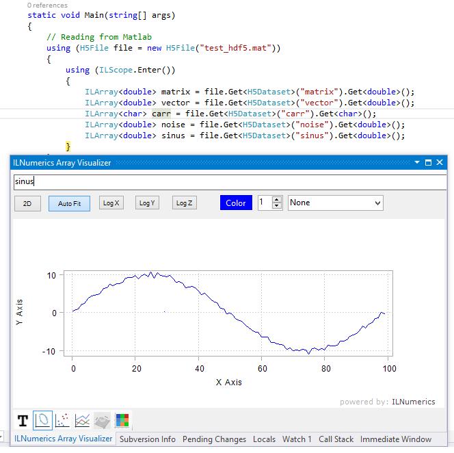 Reading And Writing Matlab Data With Ilnumerics