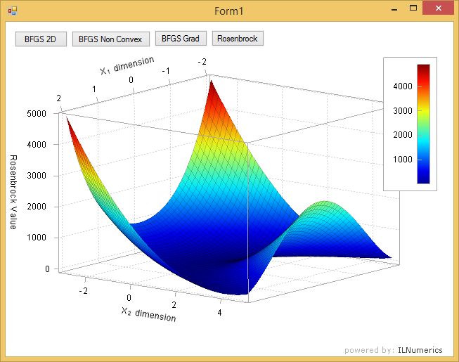 Directions to the ILNumerics Optimization Toolbox - The ILNumerics Blog