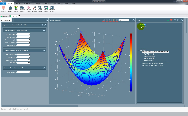 Surface Plot Industrial Software Application
